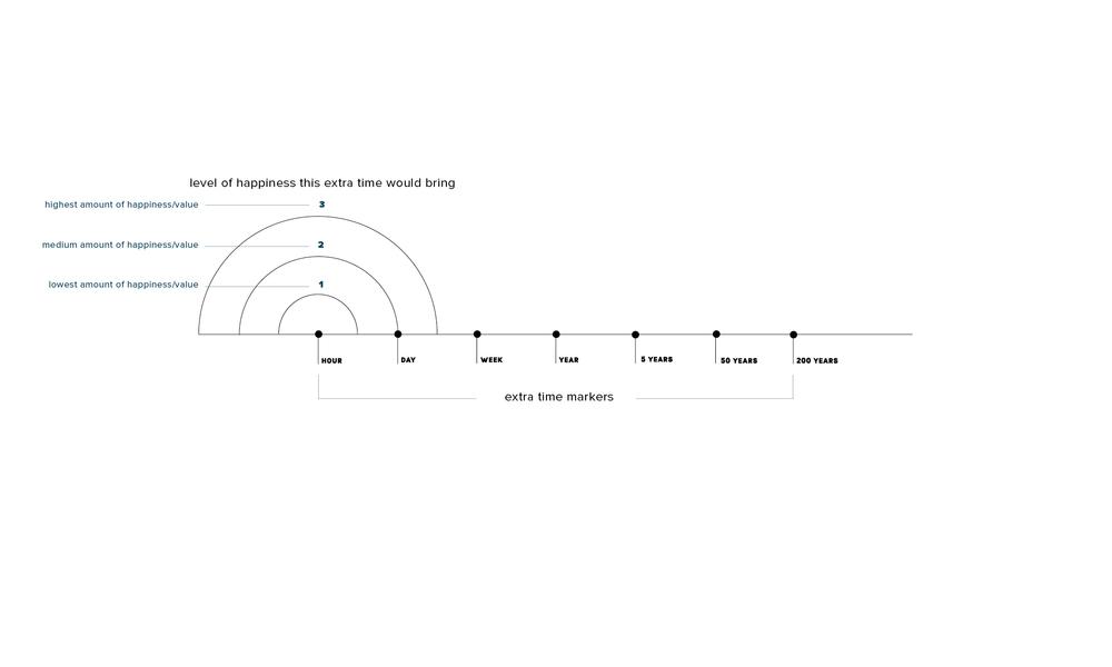 breakdown of grid system elements