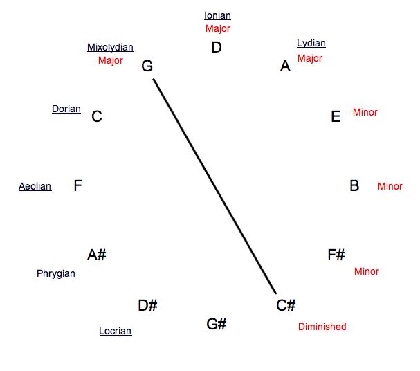interactivecircle.jpg