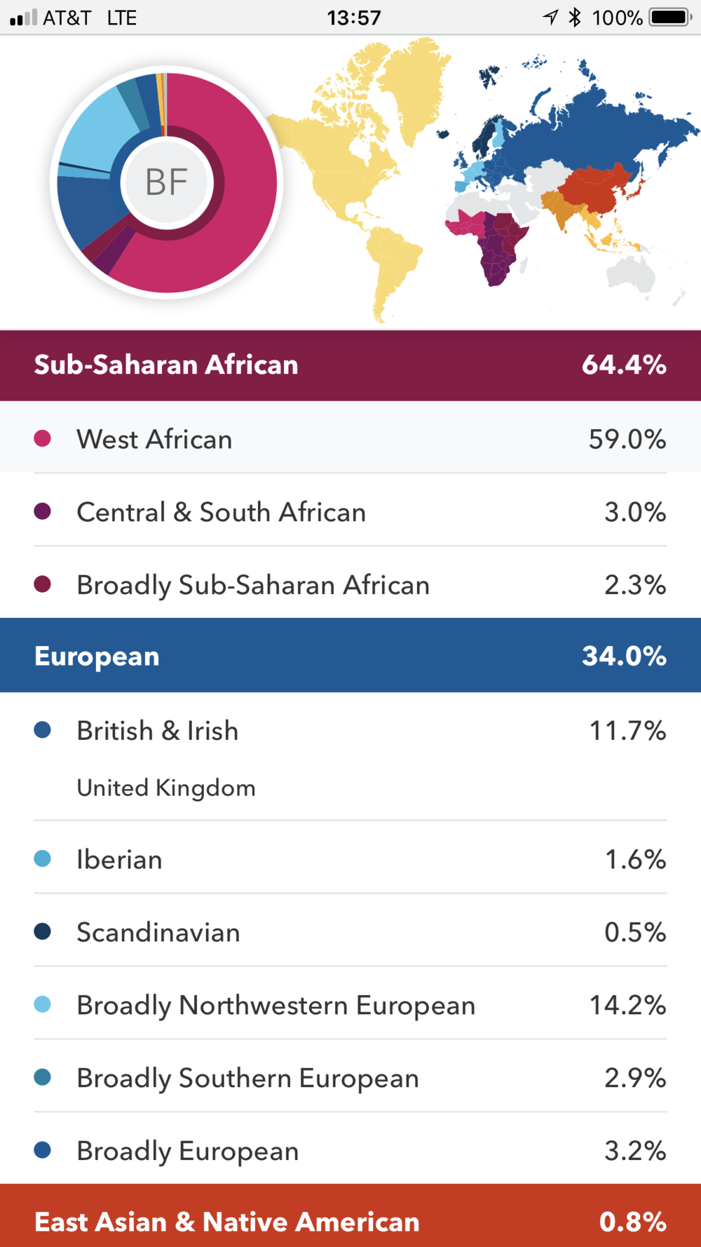 A portion of my ethnic make-up from 23andme.com