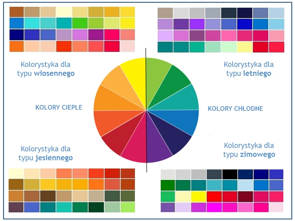 Analiza Kolorystyczna Blog Paula Tybon