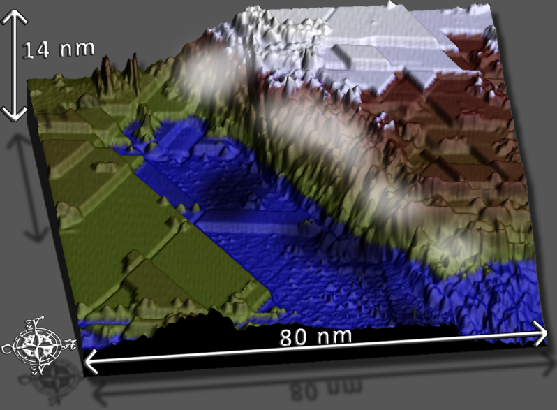 """Nano-landscape"""