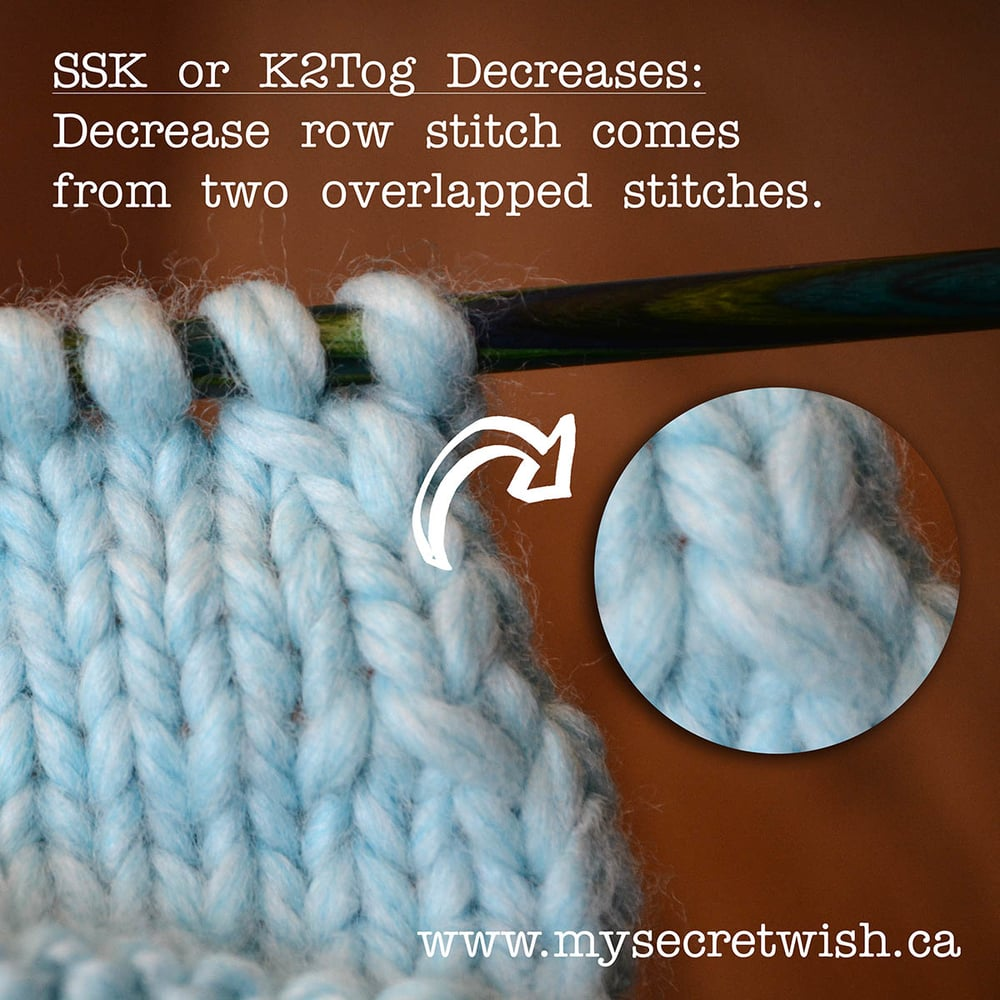 I have decreased twice in this example--the first has the detail, the second is the row just completed on the needle. Can you see it?
