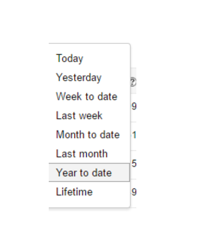 Image: The limited lookback periods available on Amazon's PPC platform.