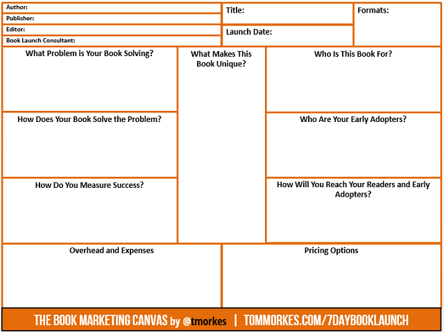 Above: The Book Marketing Canvas by Tom Morkes