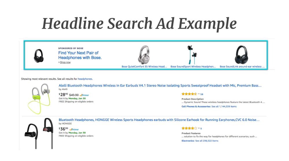 Example of a Headline Search Ad Example - AMS (Amazon Marketing Services)