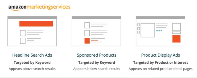 Types of AMS ads on Amazon