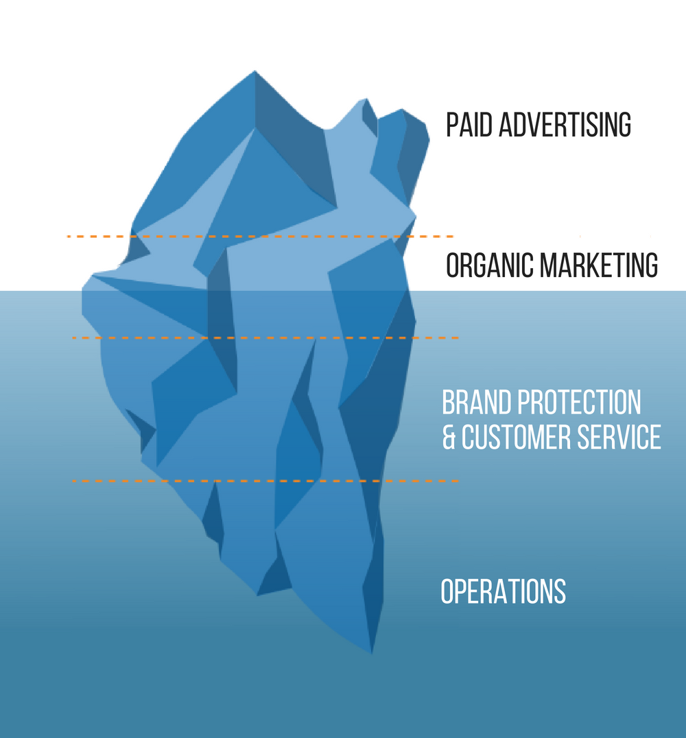 PAID ADVERTISING (1).png