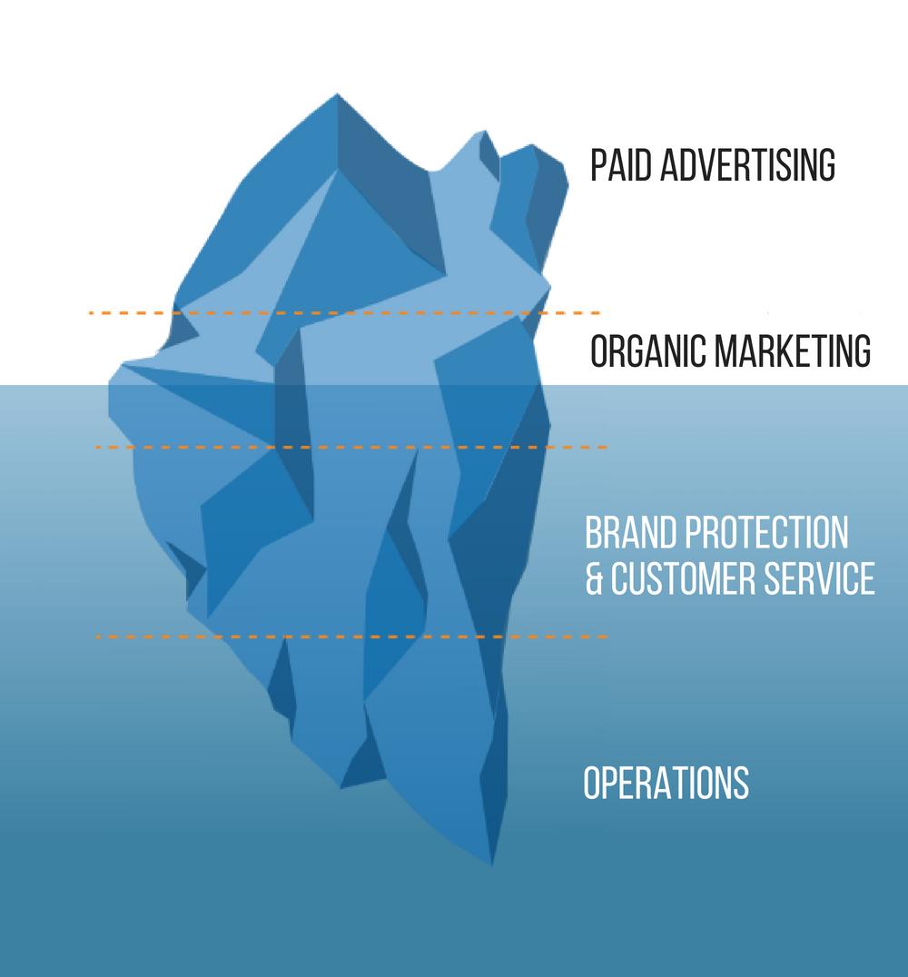 Iceberg Bobsled.jpg
