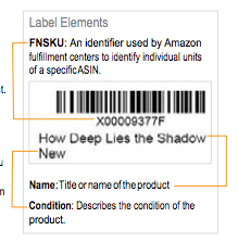 Example of a FNSKU on an Amazon label.