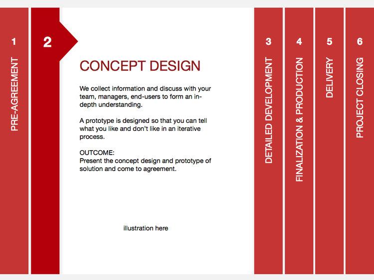 Project+process+rev1.002-001.jpg