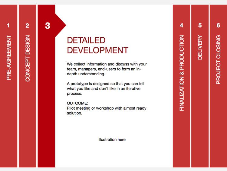 Project+process+rev1.003-001.jpg