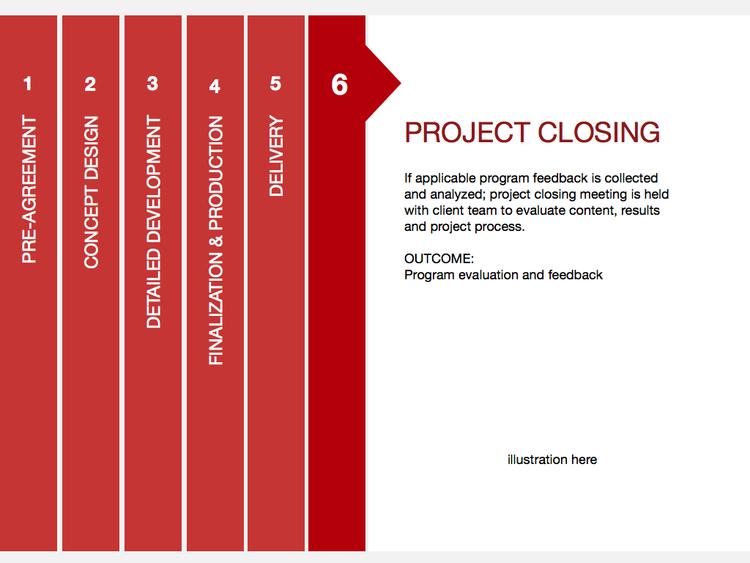 Project+process+rev1.006-001.jpg