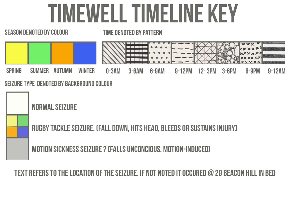 Timeline_key.jpg
