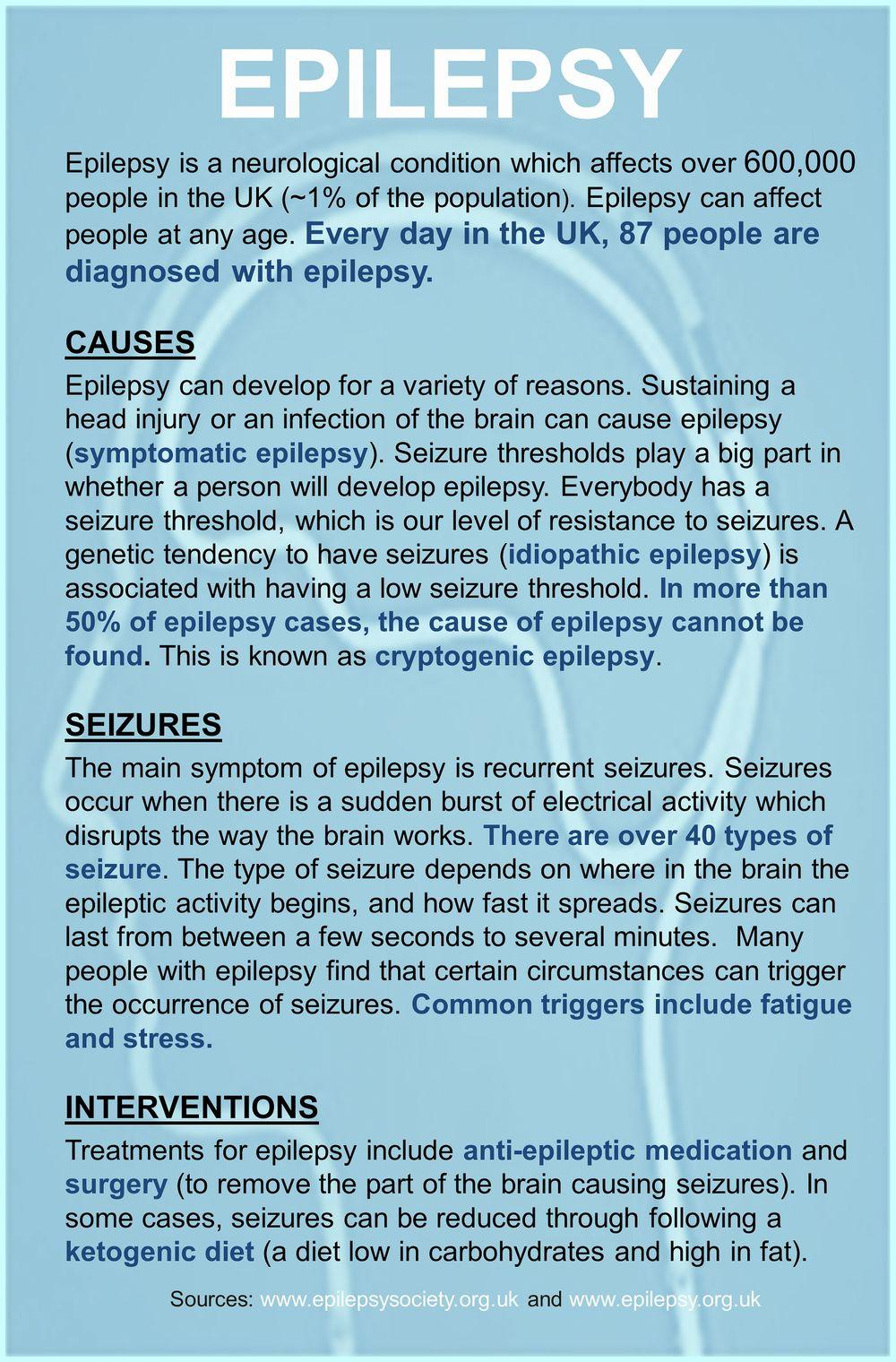 Epilepsy_300dpi_27x42_15mmbleed.jpg