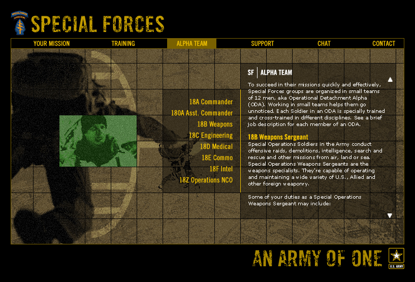 After establishing goarmy.com, I created specialized sites for more targeted missions, most notably—The Special Forces aka The Green Berets. I led a team to help the Green Berets achieve their recruiting goals by creating a site that educated potential recruits, stood up to their high standards, and faithfully told of their legend. The site included faux video transmissions from the field, Easter egg military map symbols and terms, schematics of SF gear, and a breakdown of each member of an SF Alpha-detachment team. The Army used the site as a model for all specialized sites going forward. More importantly to me though--the Green Beret's liked it and thought it accomplished the goal of accurately depicting who they are and what they do. HOOAH!