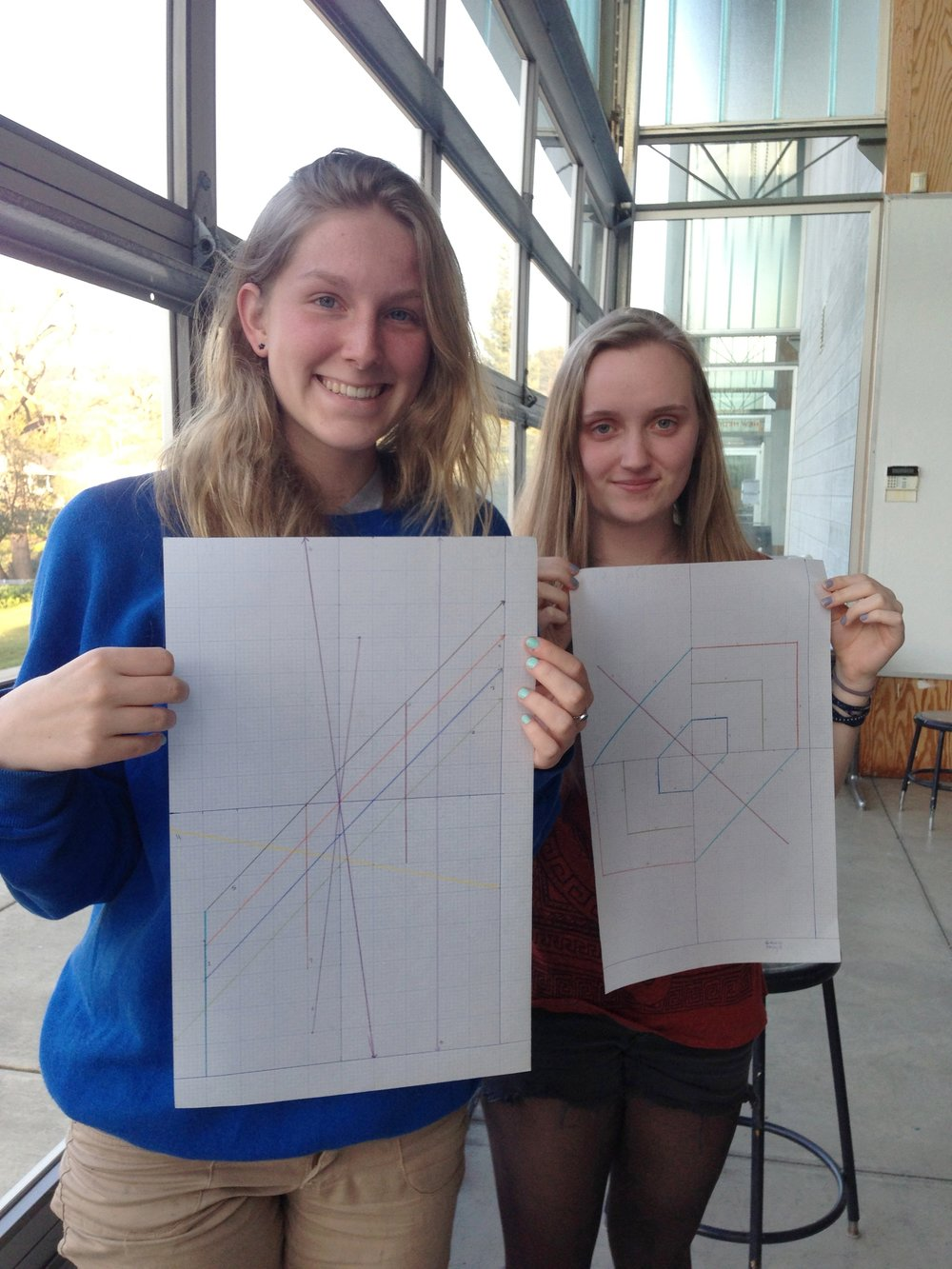 Grace and Emily with their linear graph drawings