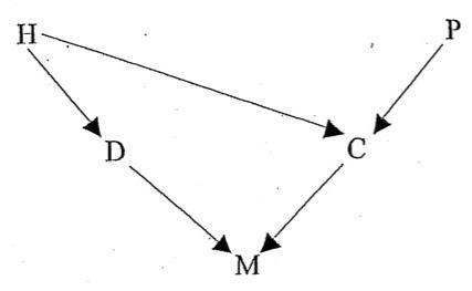 figure 2-7-1