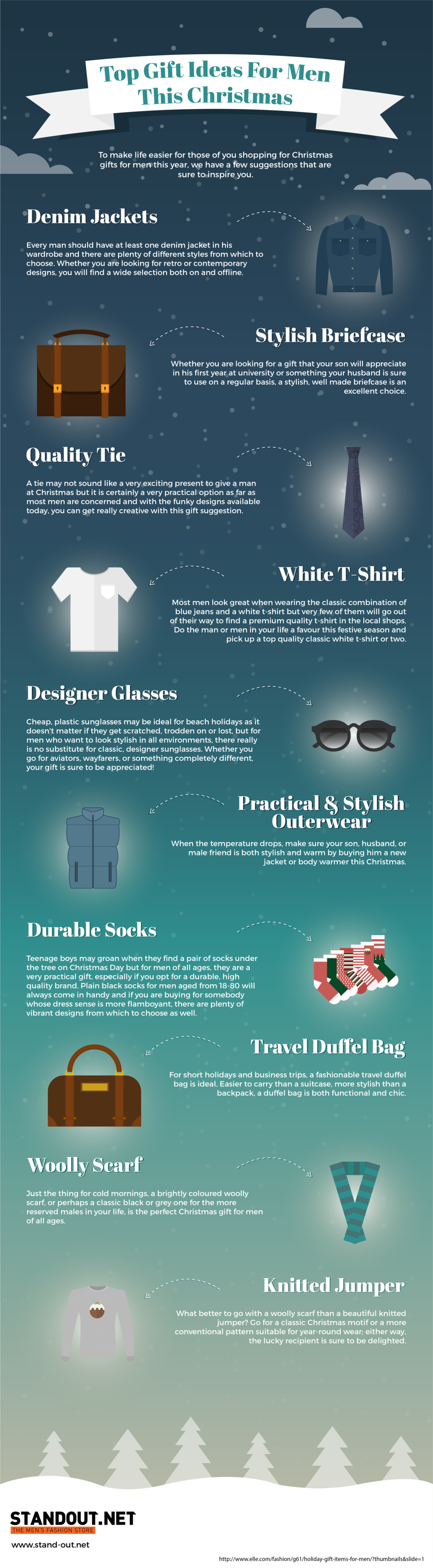 Top Gift Ideas For Men This Christmas [Infographic]