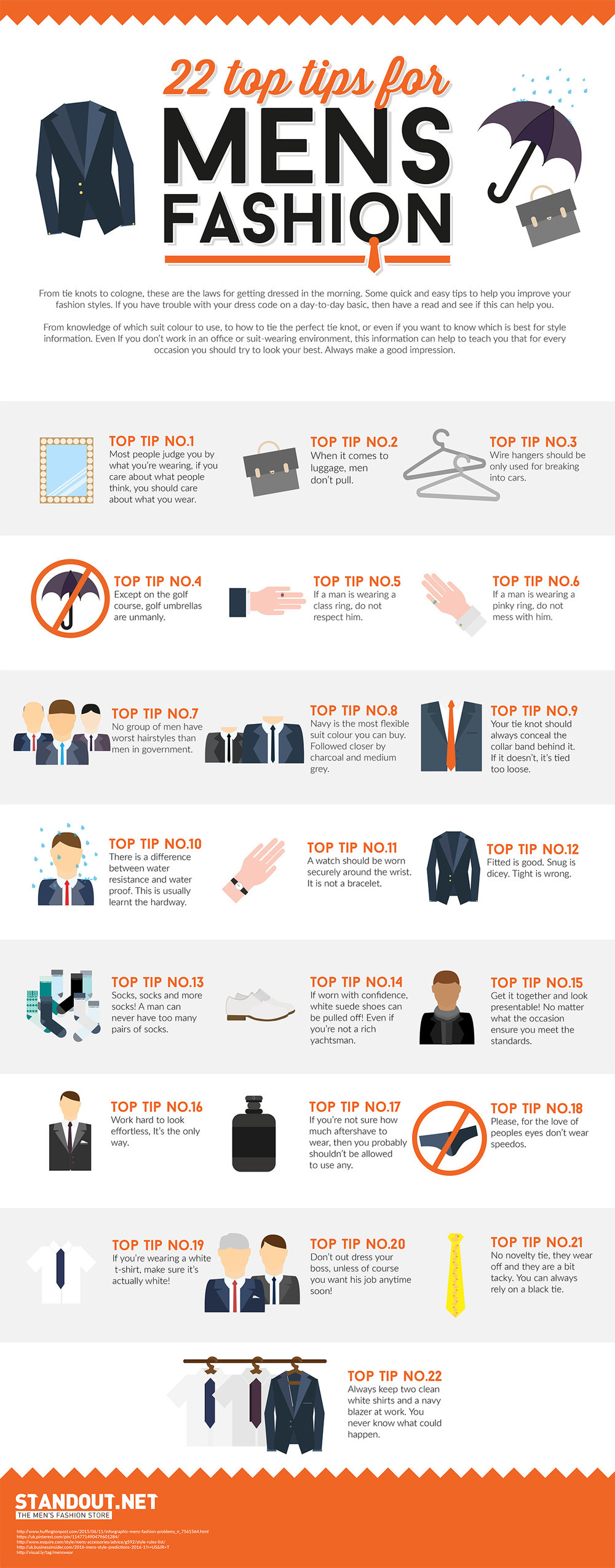 22 Top Tips For Mens Fashion [Infographic]