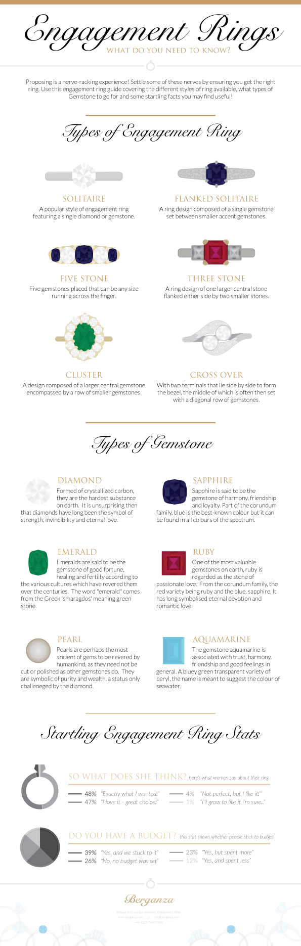 Engagement-Ring-Guide.
