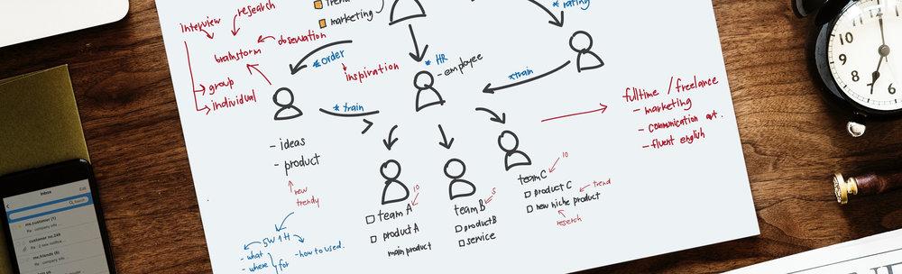 Module 4  Content Marketing for Sales + Profit -