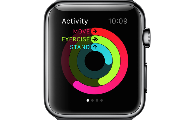 daily activity measured on apple watch