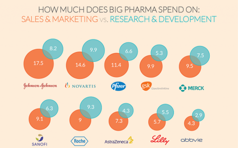 pharma