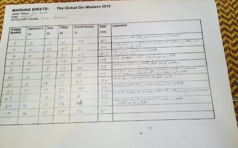 A Gin Masters judging sheet