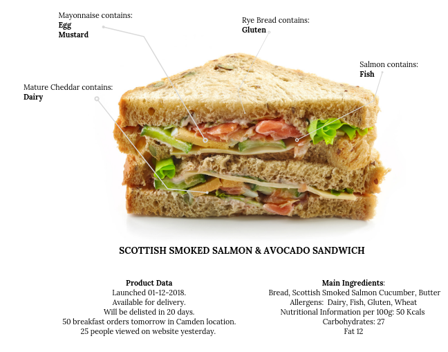 Platopus Sandwich small.png