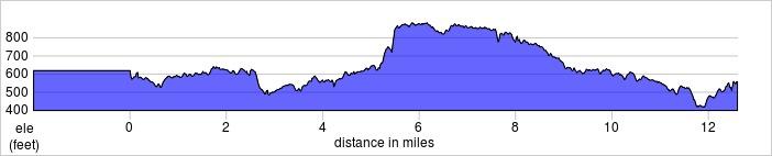 elevation_profile - marlborough.jpg