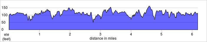 elevation_profile - stockley.jpg