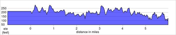 elevation_profile - dash.jpg