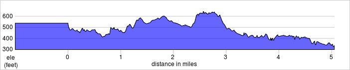 elevation_profile (1).jpg