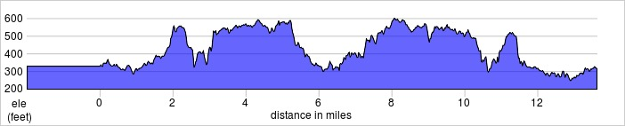 elevation_profile - Wycombe.jpg