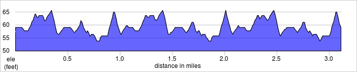 elevation_profile - Pymmes.jpg