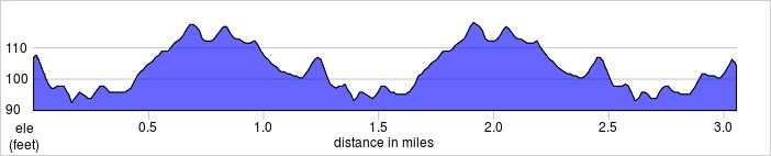 elevation_profile - Raphael.jpg