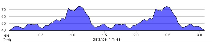 elevation_profile - Valentines.jpg