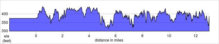 elevation_profile - Harpenden half.jpg