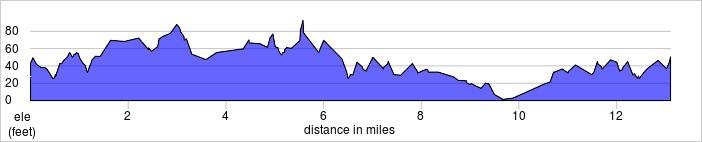 elevation_profile - Brighton Half.jpg