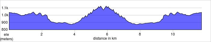elevation_profile - Petra Day 1.jpg