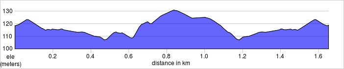 elevation_profile - Les Platons.jpg