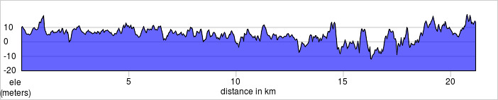 elevation_profile - half marathon.jpg