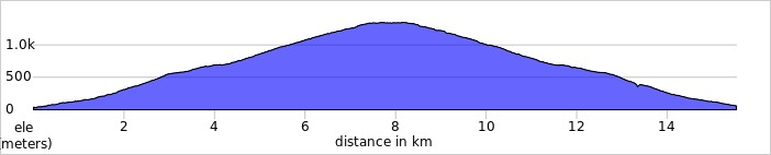 elevation_profile - ben nevis.jpg