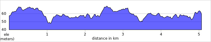 elevation_profile - Prospect.jpg