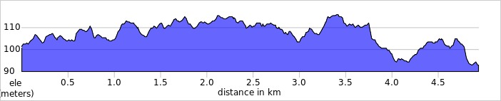 elevation_profile - Bracknell.jpg