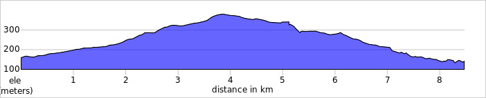 elevation_profile - Wills neck.jpg