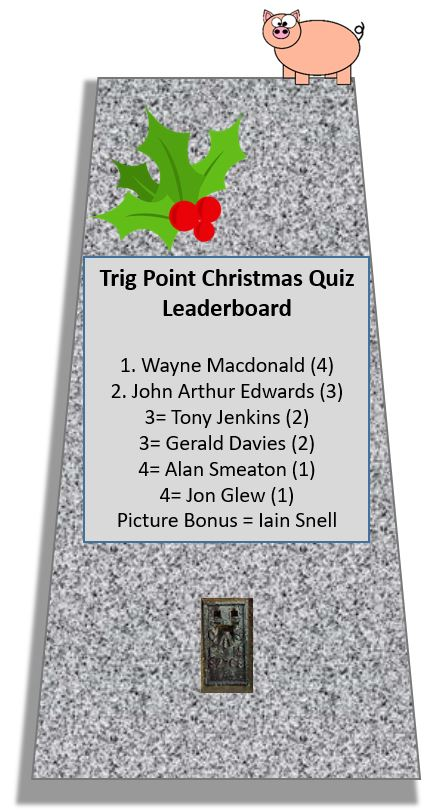 Trig Point Christmas Quiz Leaderboard Week (Final) 2018.JPG