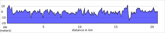 elevation_profile.jpg