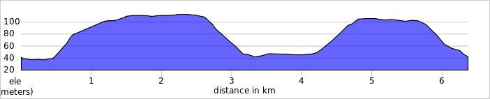 elevation_profile - Wooburn Green Flackwell Heath.jpg
