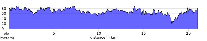 elevation_profile - Welwyn Half.jpg